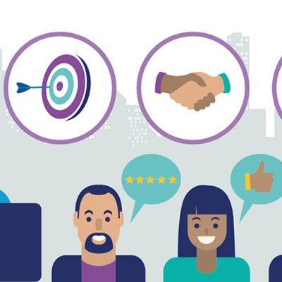 3 Manfaat Dari Software CRM Indonesia Yang Wajib Diketahui Pebisnis
